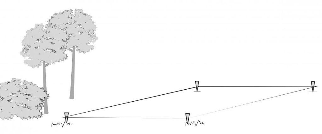 Marcado del perímetro de la malla
