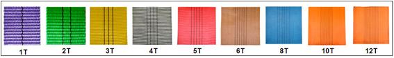 Significado de los colores y líneas de las eslingas